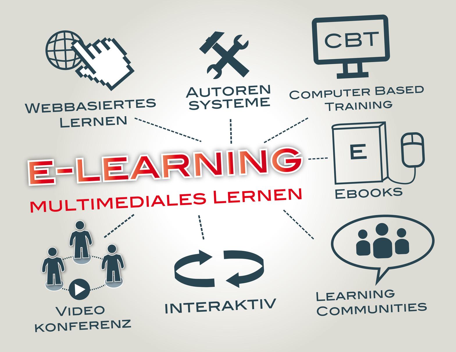 Foto E-Learning